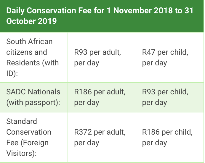 Conservation Fees 2019